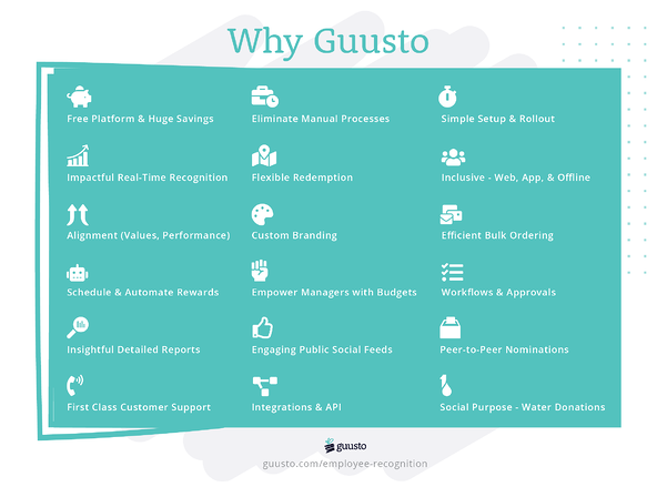 Why Guusto for Employee Recognition-3