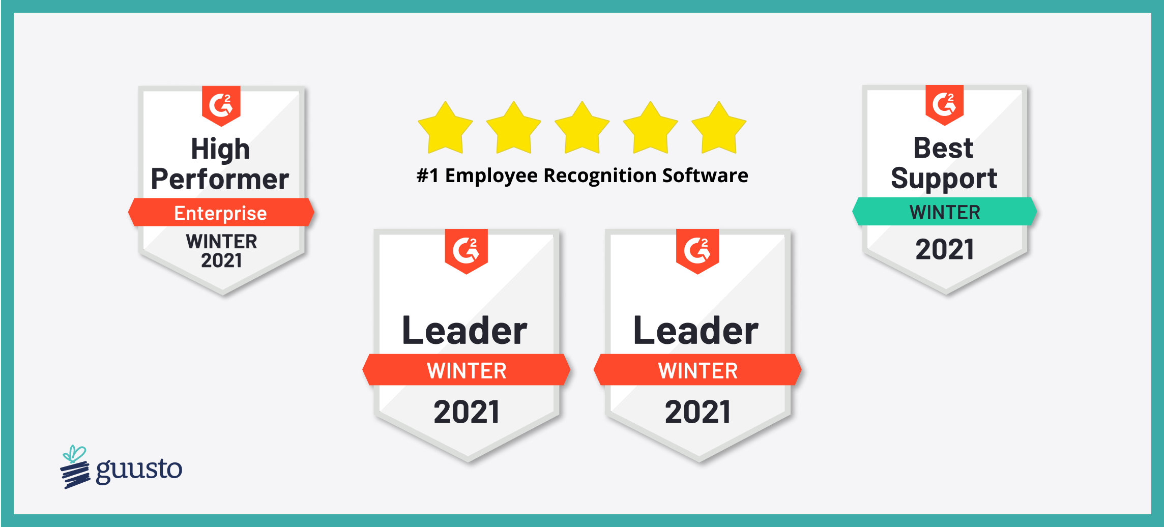 Guusto Named Leader in Employee Recognition & Loyalty Management | Winter 2021 G2 Awards