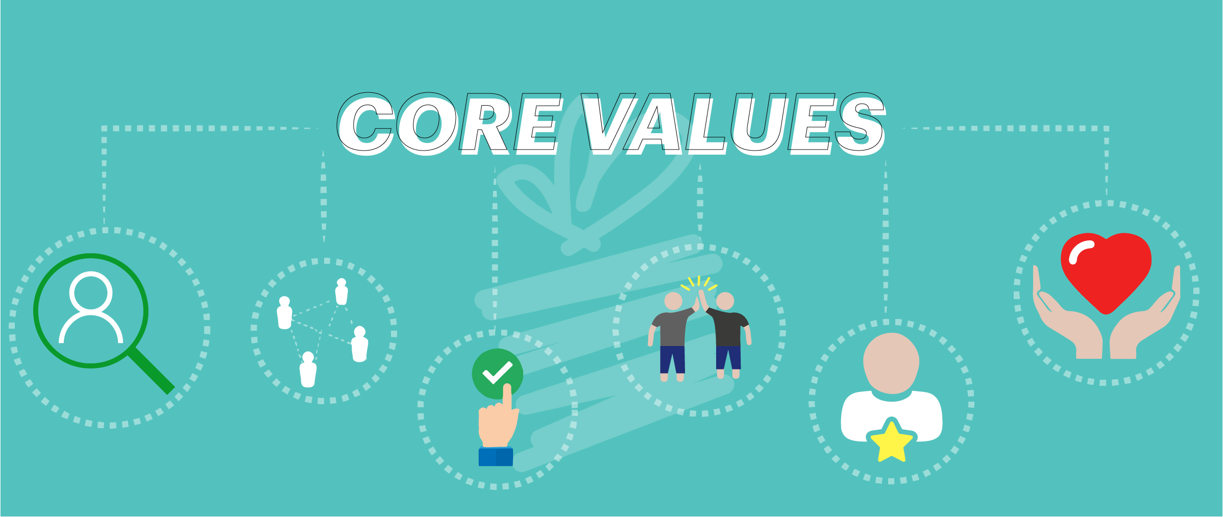How to Build Core Values that Actually Drive Success